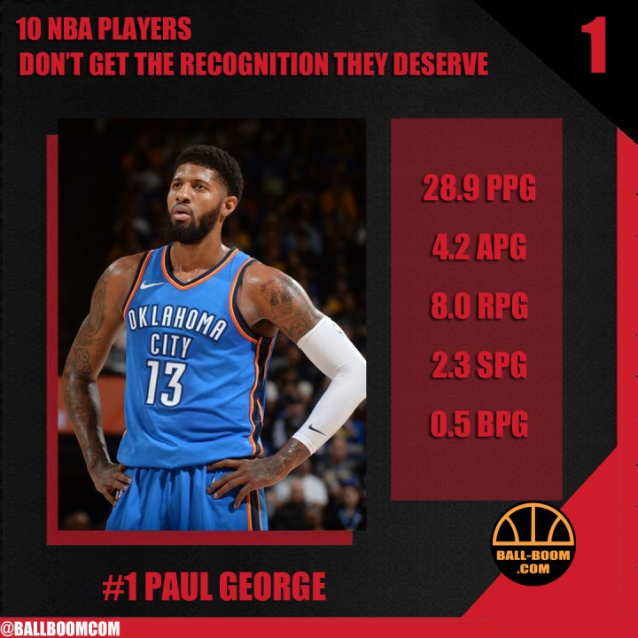10 NBA Players That Don't Get The Recognition TheyDeserve