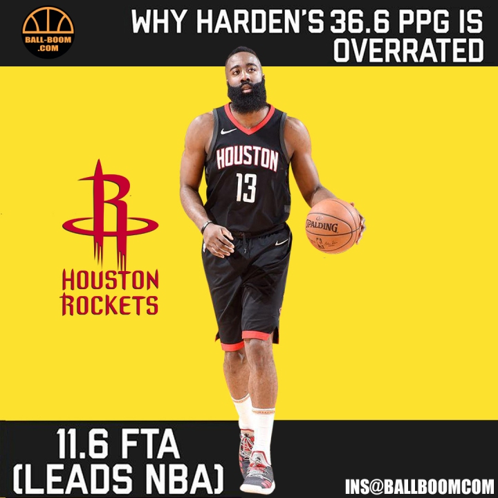 why Harden's 36.6PPG isoverrated