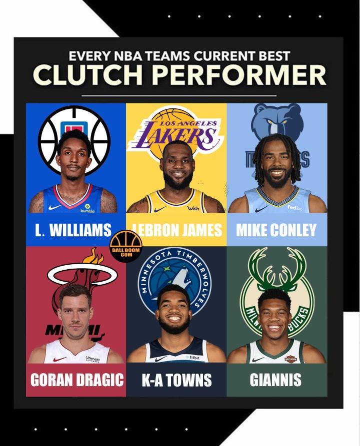 EVERY NBA TEAMS CURRENT BEST CLUTCHPERFORMER