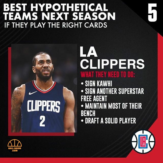 Best hypothetical teams next season,if they play the rightcards