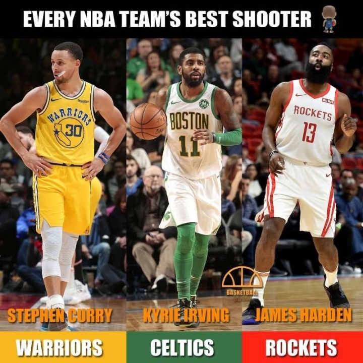 Every NBA team's best shooter!agree or disagree?