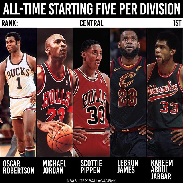 NBA all-time starting five per division